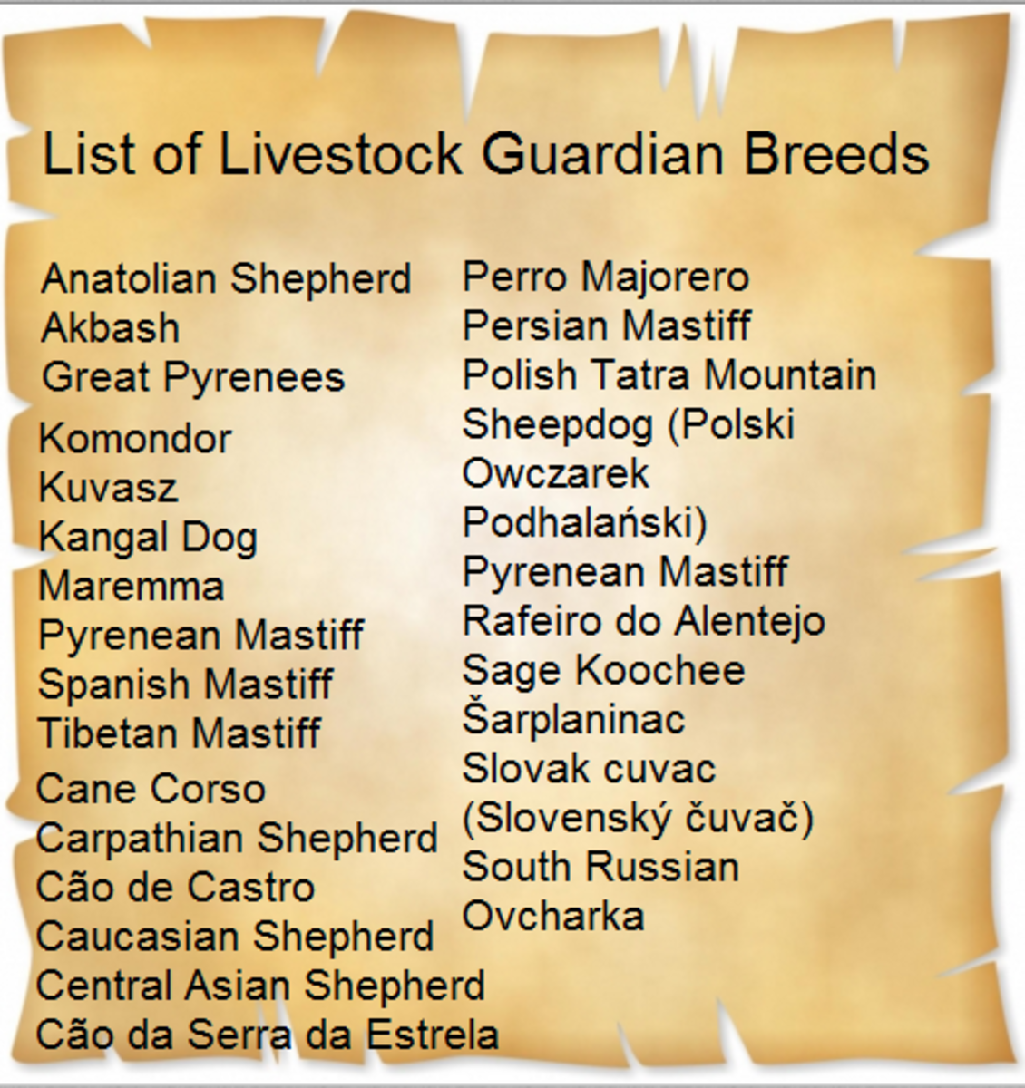list of livestock guardian dogs